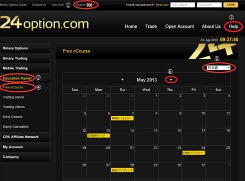 Fx 24 options
