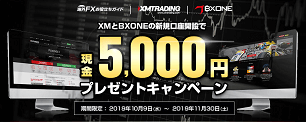 XMの口座開設をして総額20,000円をゲットしよう!