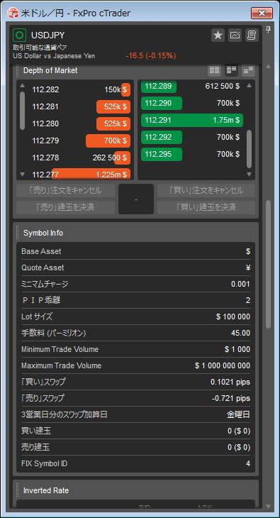 cTrader板情報