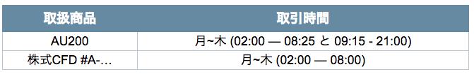ifcm_au200_201704.png