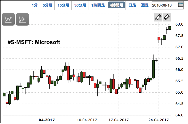 ifcm_msft.png