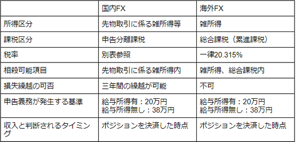 kaigaifx_21060806.png