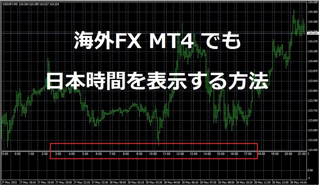 MT4で日本時間を表示するインジケーター | 川蝉 …