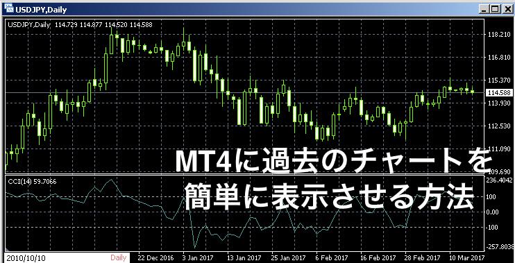 mt4_過去チャートを表示.png
