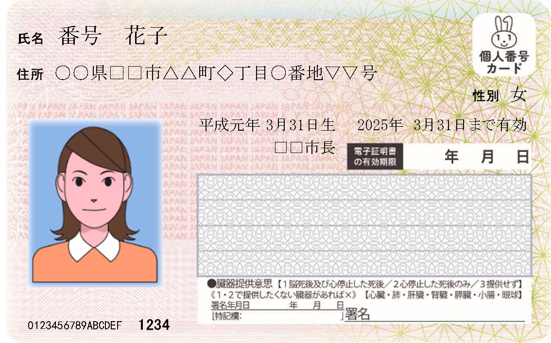 写真付マイナンバーカード