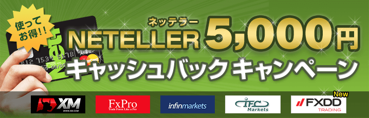 neteller_campaign_top_201603.png