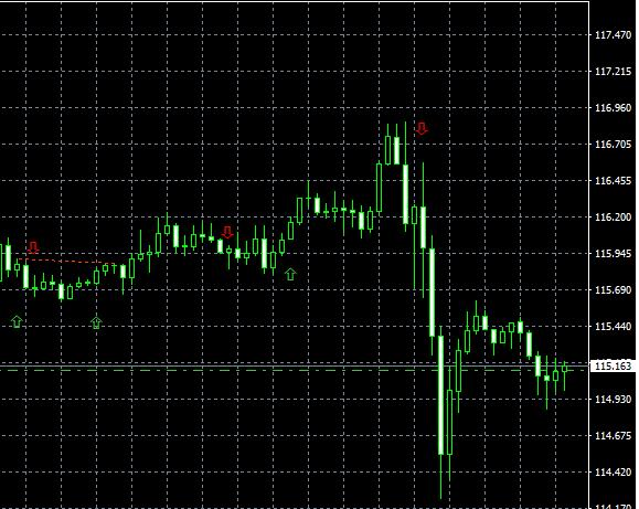 ドル円チャート20170112
