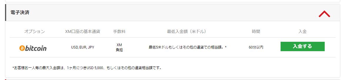 XMビットコイン入金01