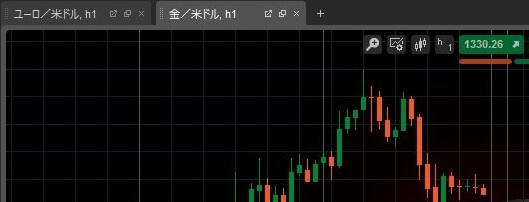 ctrader_chart03.jpg