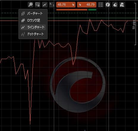 ctrader_charttype04.jpg