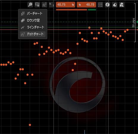 ctrader_charttype05.jpg