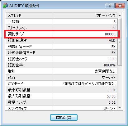 スワップ計算01
