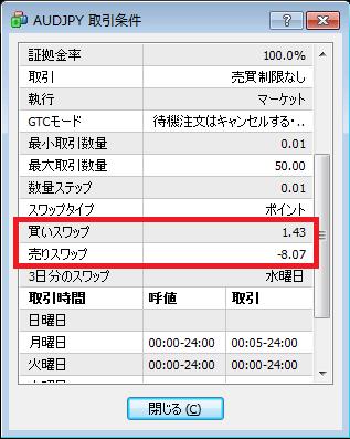スワップ計算03